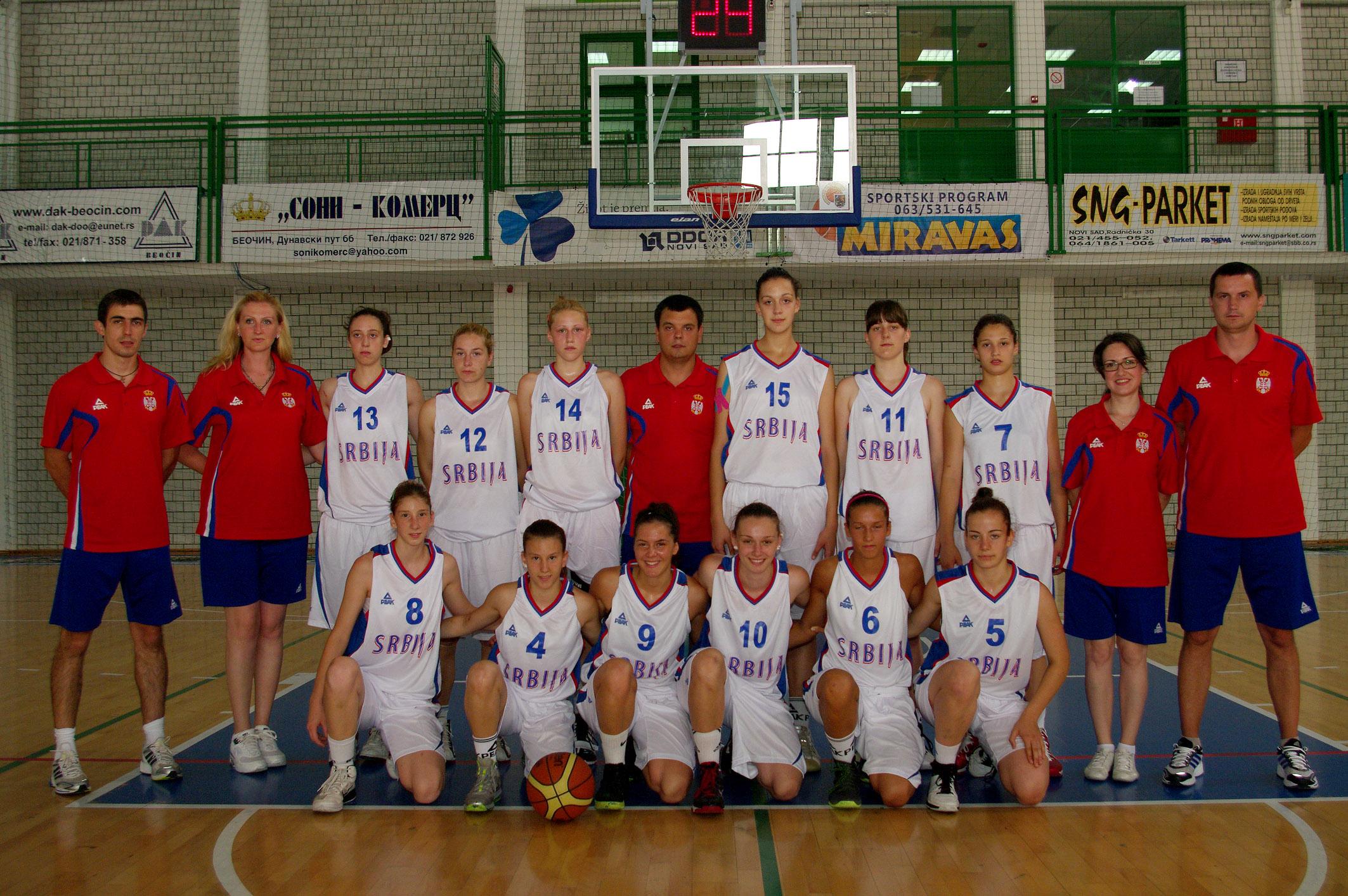 Košarkaška U16 reprezentacija Srbije, 2011.
