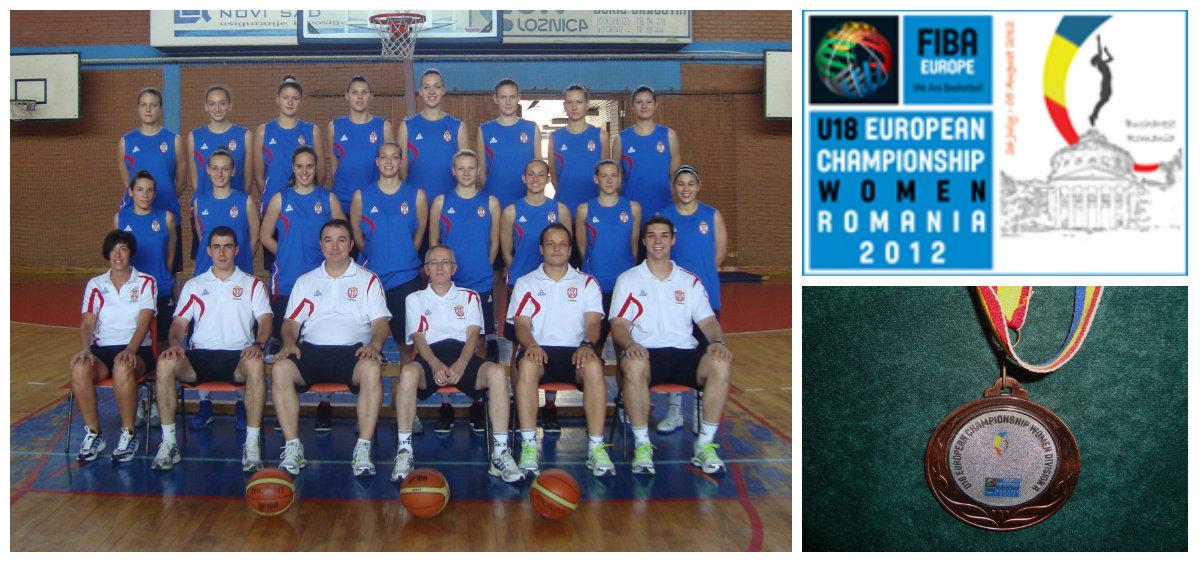 Košarka: U18 reprezentacija Srbije, 2012.
