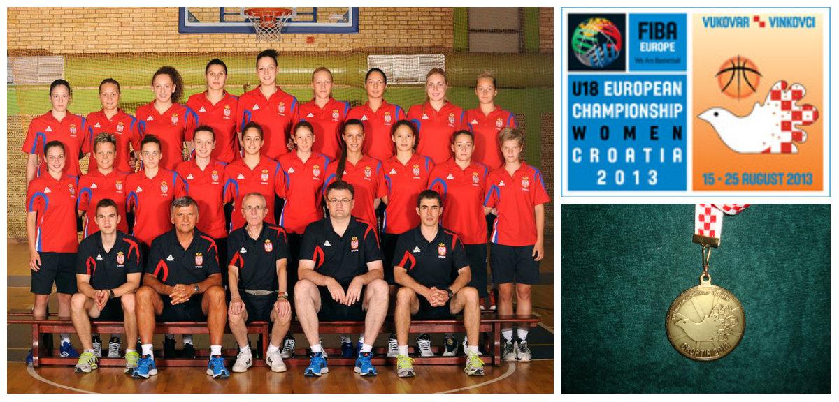 Košarkaška U18 reprezentacija Srbije, 2013.